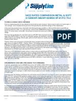 Valve_Leakage_Rates_Test_Std.pdf