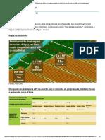 Regularização de APP Hídricas _ Aula 13 _ Material Didático CAR01 _ Curso Online de CAR Do Florestabilidade