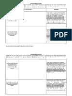 Guía Para Elaborar Su Escrito