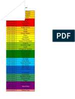 MPOB+Groups+Word+2003