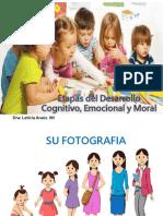 Desarrollo Moral, Cognitivo
