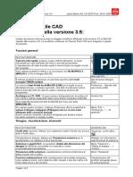 MüCAD Release Notes 3.5 ITA