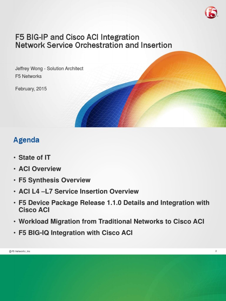 F5 and ACI Integration | Cloud Computing | Computer Network