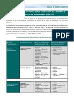 Estudios de Grado y Ponderaciones 2019-20