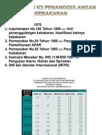 Materi 2 Fire Training-AK3 Umum.pptx