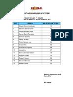 Daftar Nilai Ujian Ipa Term i