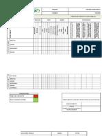 STFT08 Excel de Profesiogramas Taller
