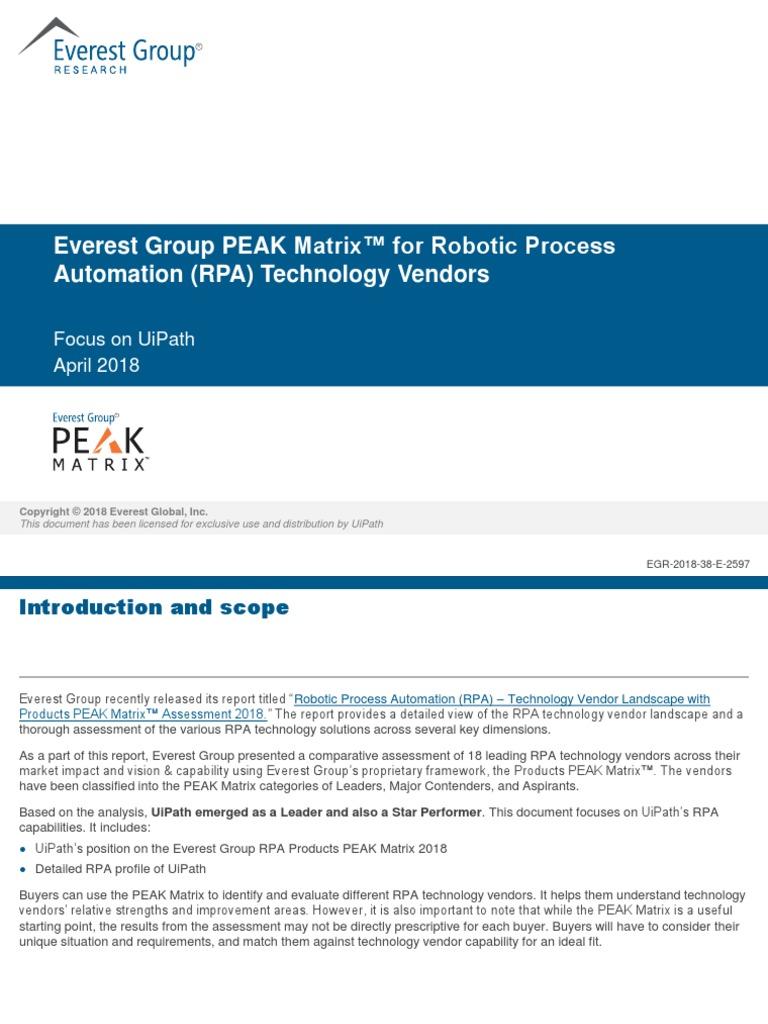 Everest Group PEAK Matrix for RPA | Automation | Business Process