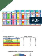 Malla Pnf en Mecanica 2014 v2 Rev24072014