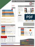 OSI-Model-CheatSheet-ATech-Waqas-Karim.pdf