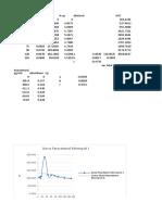 perhitungan biofarmasetika