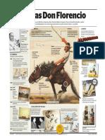 Infografía Florencio Molina Campos