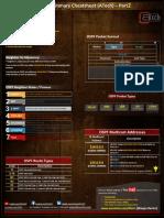 06. OSPF Part2 - CheatSheet ATech ( Waqas Karim ).pdf