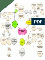 ESQUEMACASO1PRACTICA9Apdf.pdf