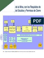 Fases Minería.pdf