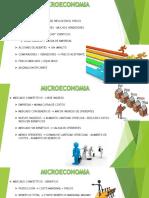 Microeconomia Clase III