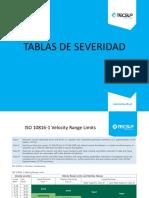 TABLA DE SERVERIDAD