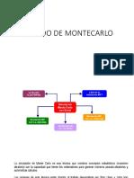 Metodo de Montecarlo Ejemplos