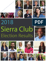 2018 SC Election Report