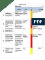Paper C - PCCC Risk Register April 2017