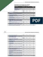 Cronograma Distrital SER Y RN 2018