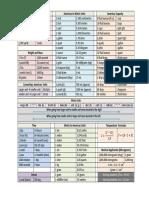 conversion_chart.pdf