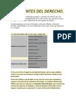 LAS FUENTES DEL DERECHO.docx