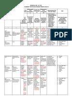 Analisis SKL-KI-KD Keuangan Kls 12