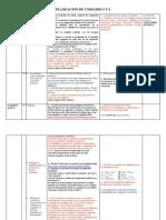 Planeación de Unidades 5 y 6(6)