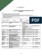 List of Contractors With Deficiencies