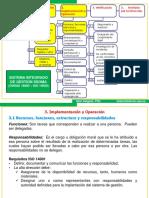 5. Recursos - Funciones - Responsabilidades (1)