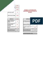 Proyección Ejecución de Caja y Estado de Resultados