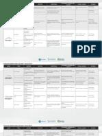 Pit Emys Propuesta Didactica Bases de Datos Access 2010 (1)