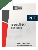 tabla_operaciones112015 COMUNICADO 2 SANEAMIENTO CONTABLE.pdf