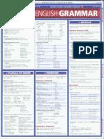 RESUMAO-INGLES-pdf.pdf