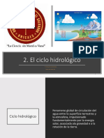 Clase 2 El Ciclo Hidrológico