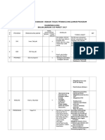 datenpdf.com_hasil-monitoring-uraian-tugas-docx-.pdf