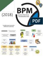 BPM (2018)-Definiciones (1) (1) (2)