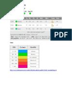 Indices de Calidad de Aire