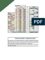 10 Fuentes y Uso de Fondos (Trabajo Practico)