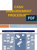 Cash Disbursements Procedures