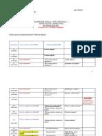 Planif.mijl.Munteanu 2018.Rtf