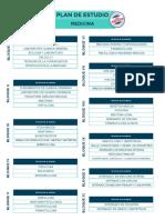 Plan de Estudio Medicina 2018