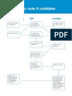 MTI - Flowcharts of Application Process_0_0