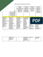 KATA-KERJA OPERASIONAL KKO EDISI REVISI TEORI BLOOM.pdf