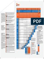 Aluminum Selection Chart