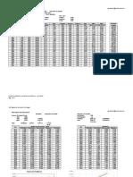 proyecciones poblacion y demanda para analisis bocatoma.pdf