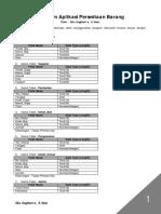 77589653-Program-Aplikasi-Stok-Barang-Plus-Report.pdf