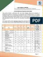Detailed Advertisement (English).pdf