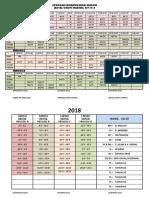 Jadual Makmal Ict 2018
